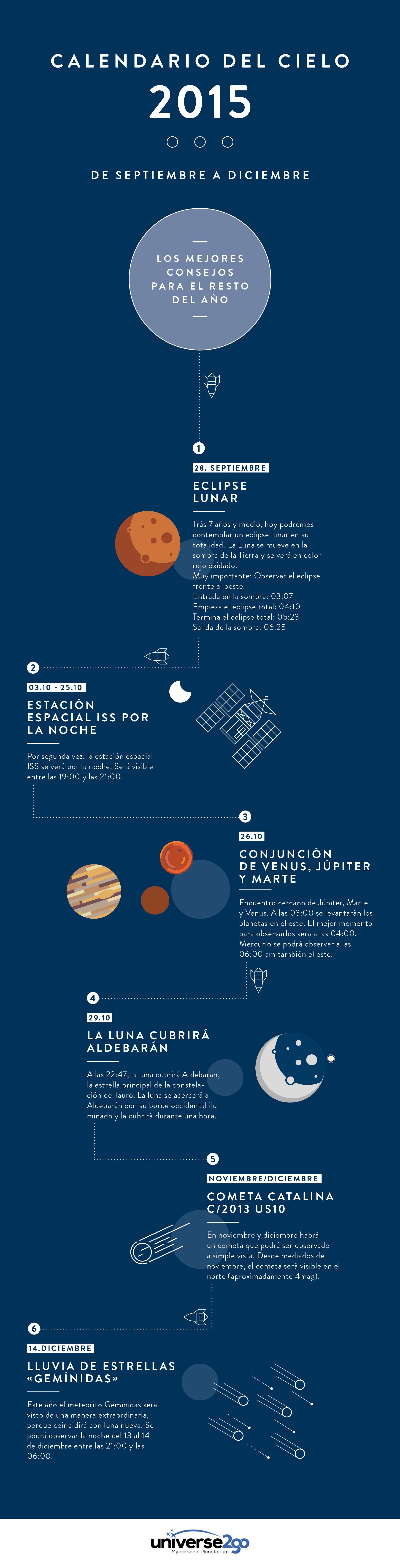 Infografia-Calendario-del-cielo-2015_ES