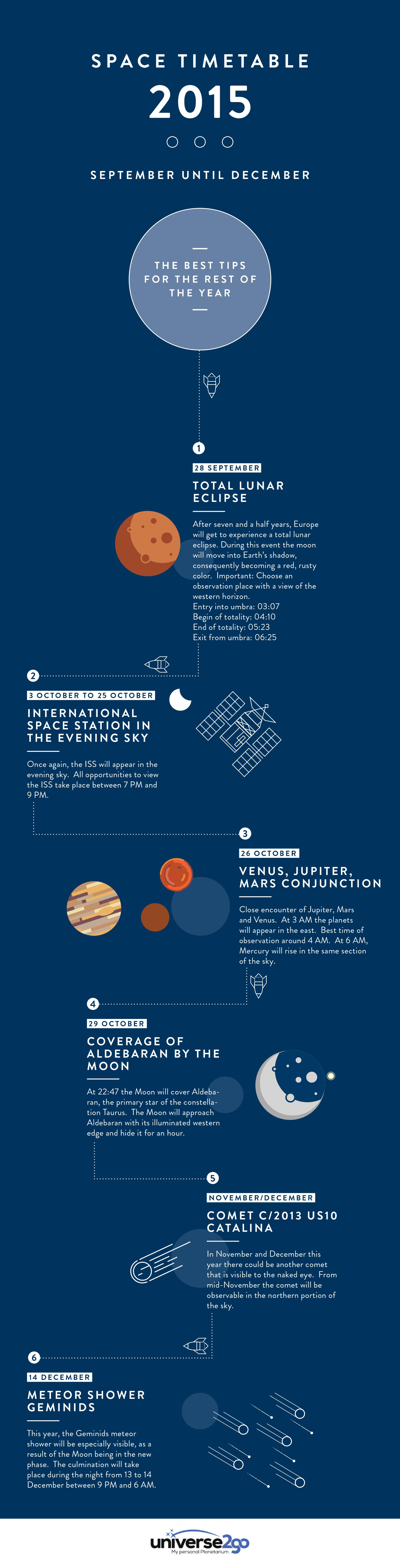 Infographic Space Timetable 2015
