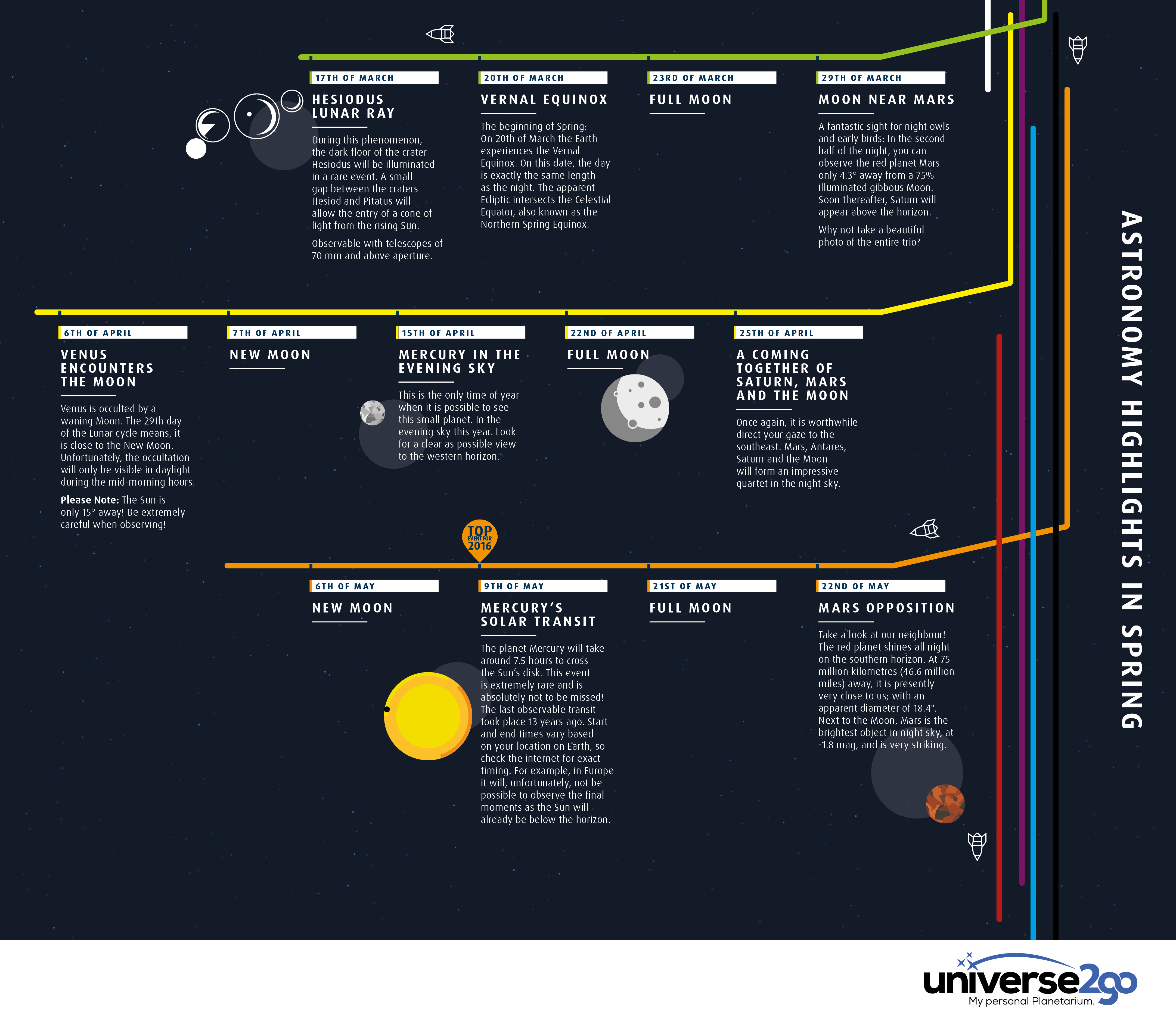 Infographic–Space-Timetable-Spring