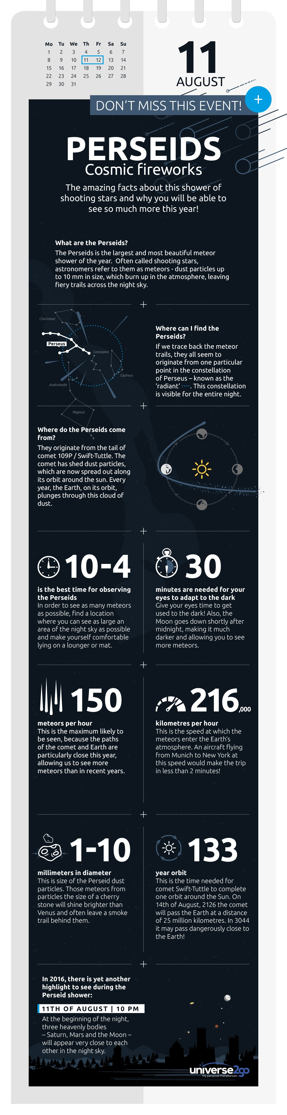 info-graphic-perseid-meteor-shower-2016-shooting-falling-star