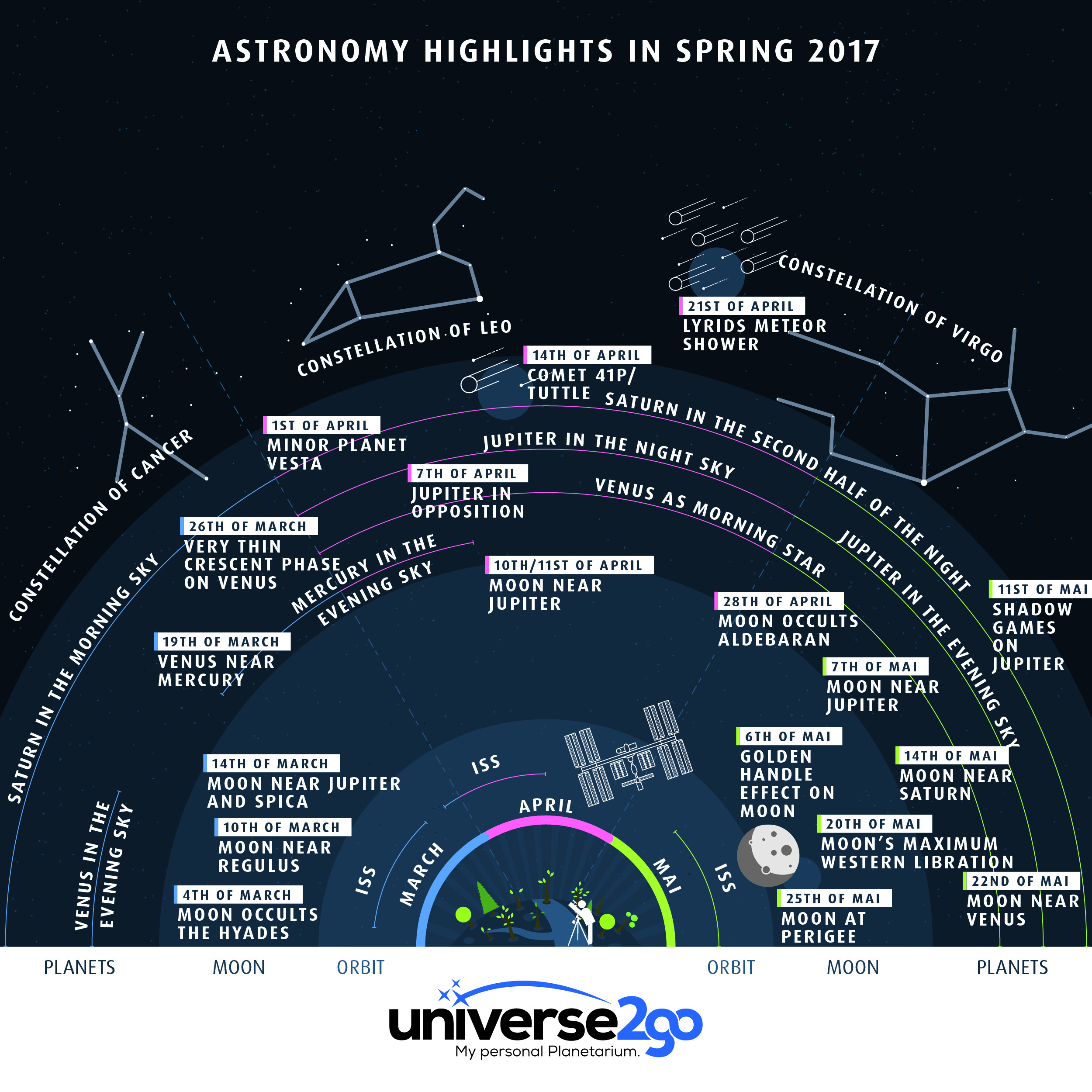 Infographic–astrohighlights-in-spring-2017-everything-that-you-can-see-from-march-to-mai